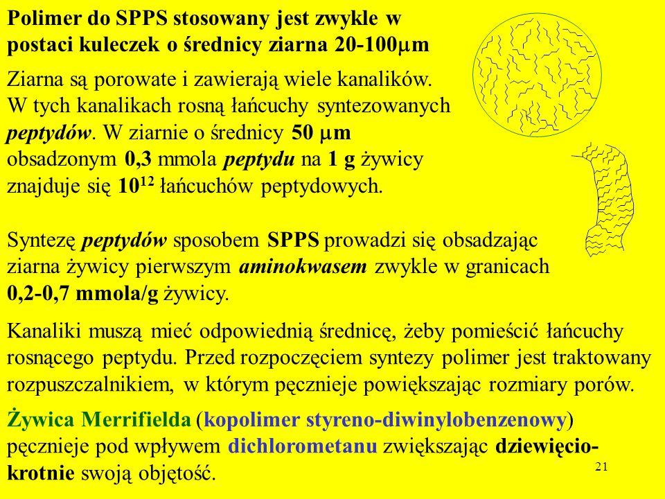 Polimer do SPPS stosowany jest zwykle w