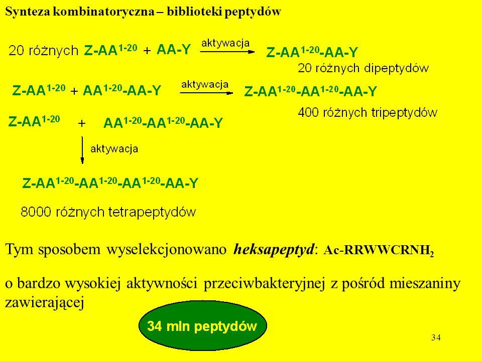 Tym sposobem wyselekcjonowano heksapeptyd: Ac-RRWWCRNH2