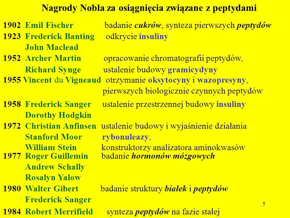 Nagrody Nobla za osiągnięcia związane z peptydami