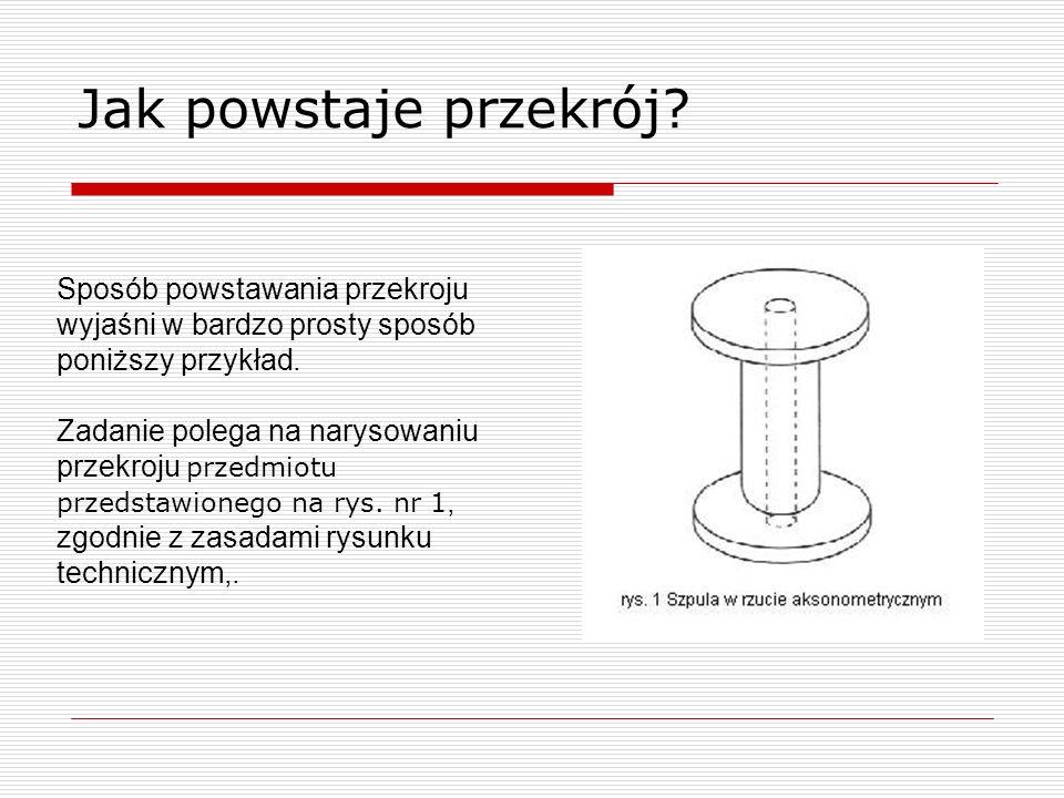 Jak powstaje przekrój Sposób powstawania przekroju wyjaśni w bardzo prosty sposób poniższy przykład.