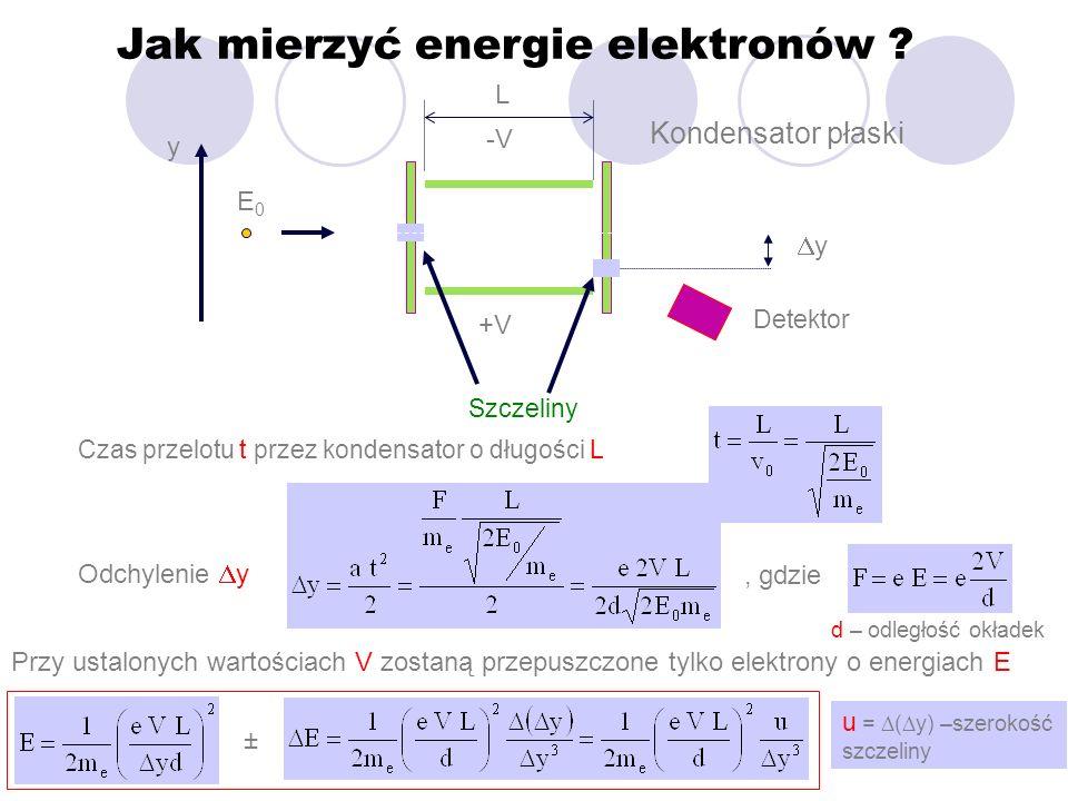 Jak mierzyć energie elektronów