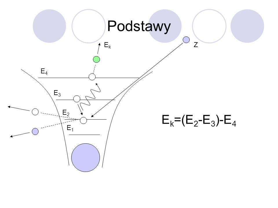 Podstawy Ek Z E4 E3 E2 Ek=(E2-E3)-E4 E1