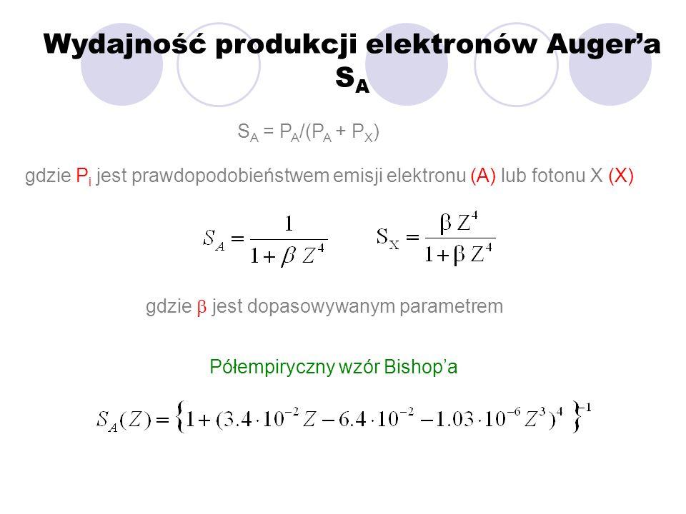 Wydajność produkcji elektronów Auger'a SA