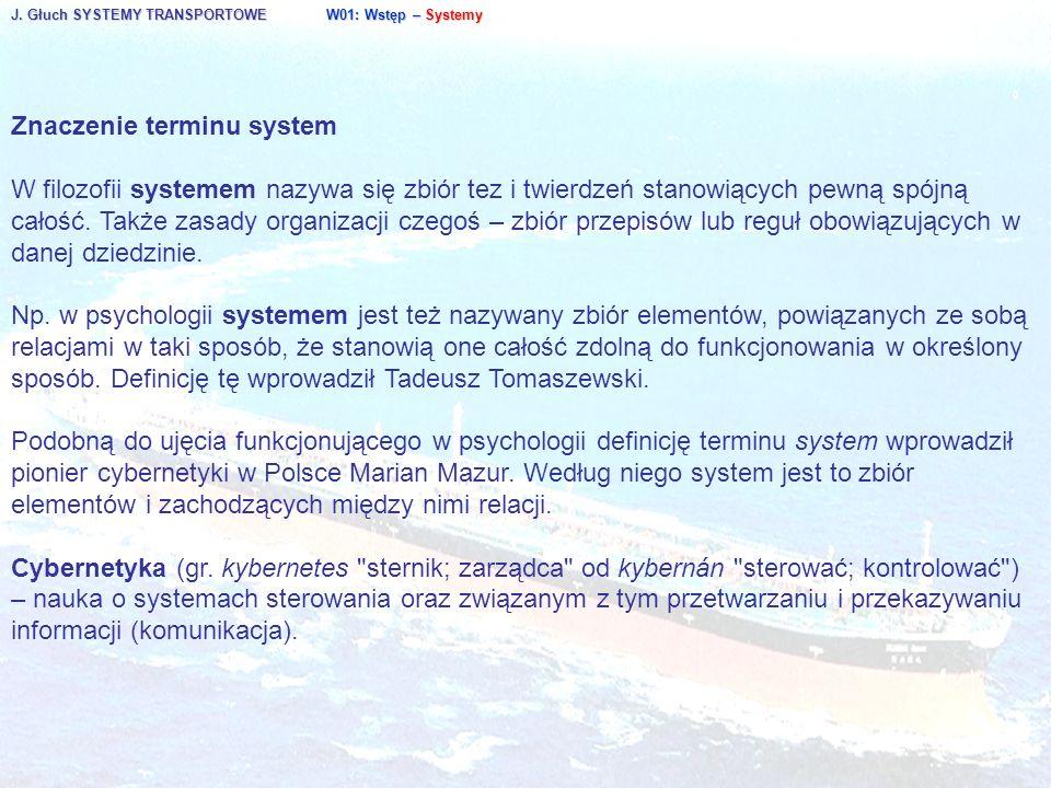 Znaczenie terminu system