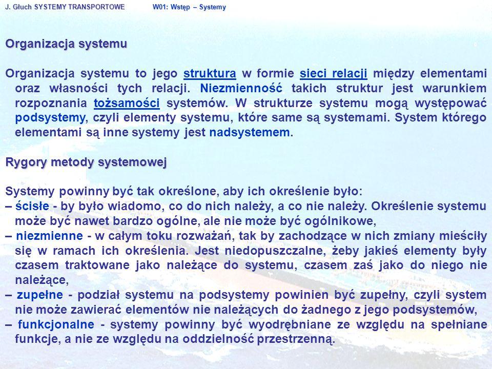 Rygory metody systemowej