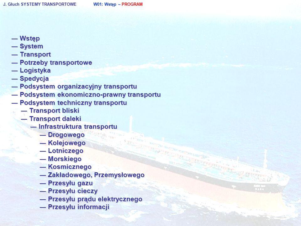 ― Potrzeby transportowe ― Logistyka ― Spedycja