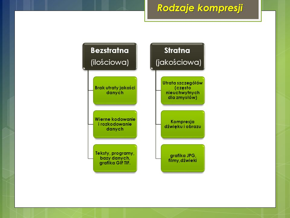 Rodzaje kompresji Bezstratna (ilościowa) Stratna (jakościowa)