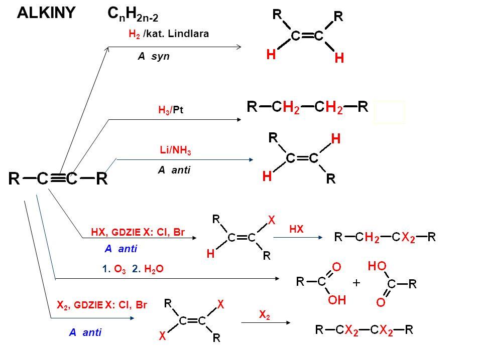 ALKINY CnH2n-2 H2 /kat. Lindlara A syn H3/Pt Li/NH3 A anti HX