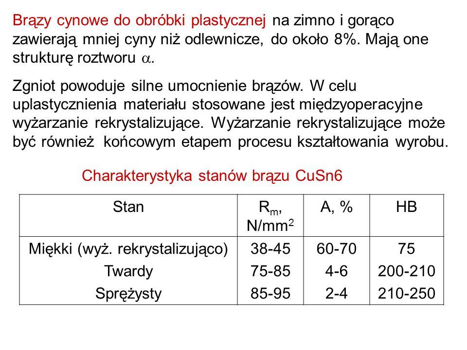 Charakterystyka stanów brązu CuSn6 Stan Rm, N/mm2 A, % HB