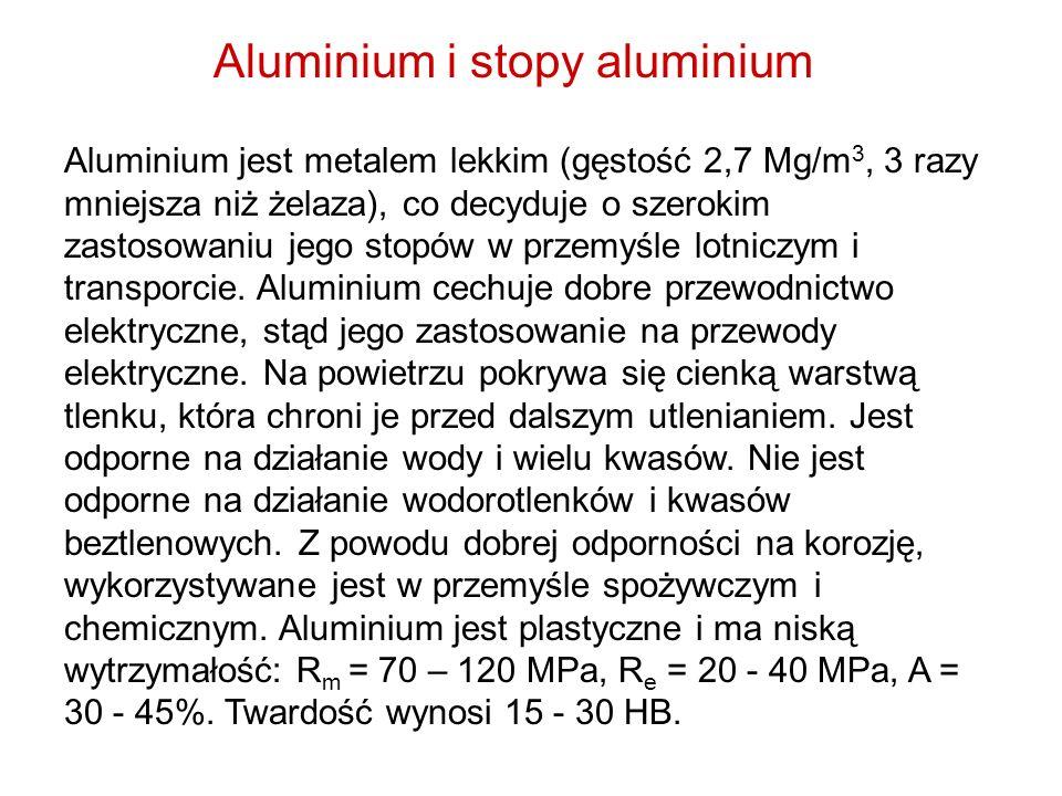 Aluminium i stopy aluminium