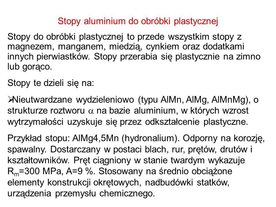 Stopy aluminium do obróbki plastycznej