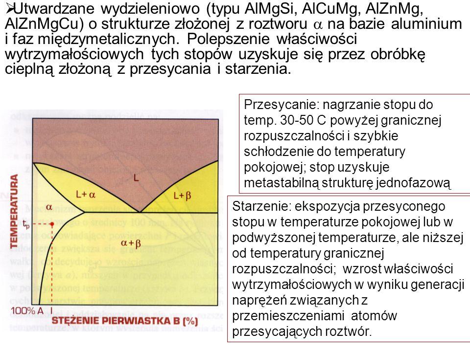 Utwardzane wydzieleniowo (typu AlMgSi, AlCuMg, AlZnMg, AlZnMgCu) o strukturze złożonej z roztworu  na bazie aluminium i faz międzymetalicznych. Polepszenie właściwości wytrzymałościowych tych stopów uzyskuje się przez obróbkę cieplną złożoną z przesycania i starzenia.