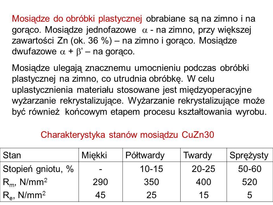 Charakterystyka stanów mosiądzu CuZn30