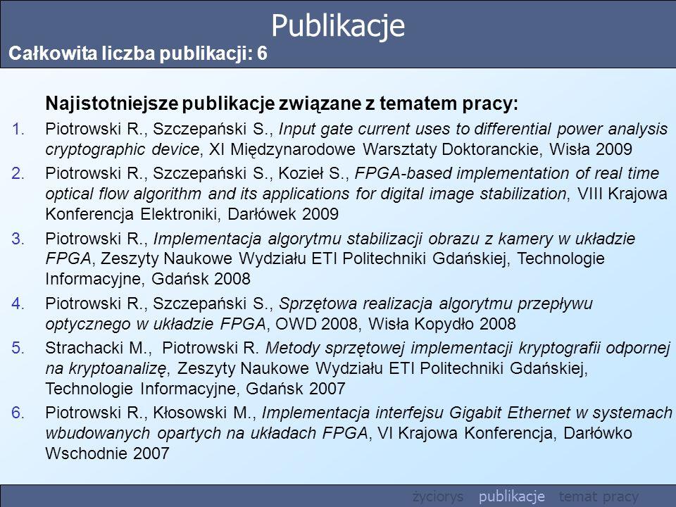 Publikacje Całkowita liczba publikacji: 6