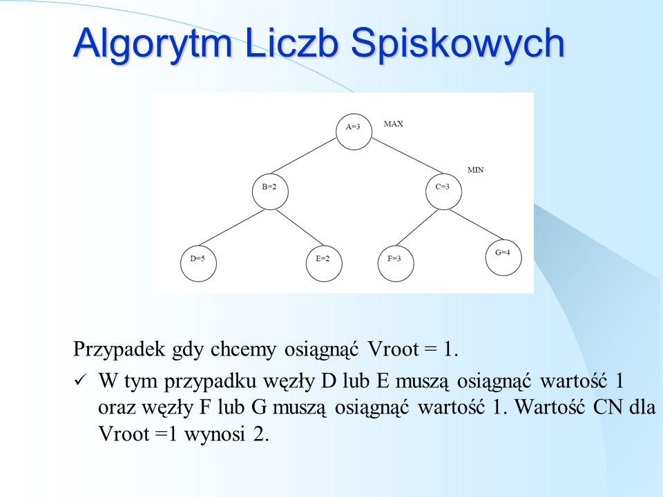 Algorytm Liczb Spiskowych