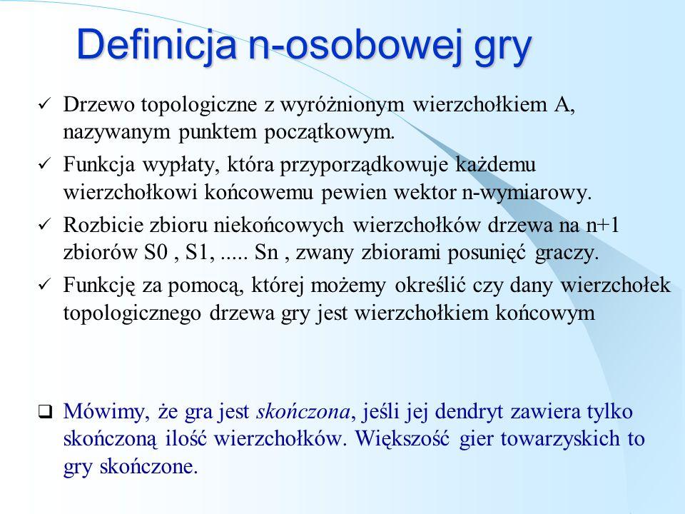 Definicja n-osobowej gry