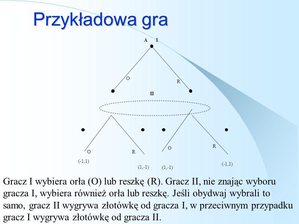 Przykładowa gra A. I. O. R. II. R. O. O. R. (-1,1) (-1,1) (1,-1) (1,-1)