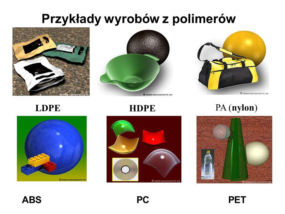 Przykłady wyrobów z polimerów