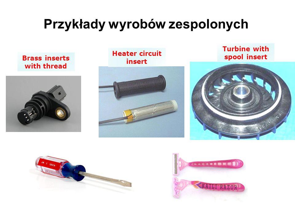 Przykłady wyrobów zespolonych
