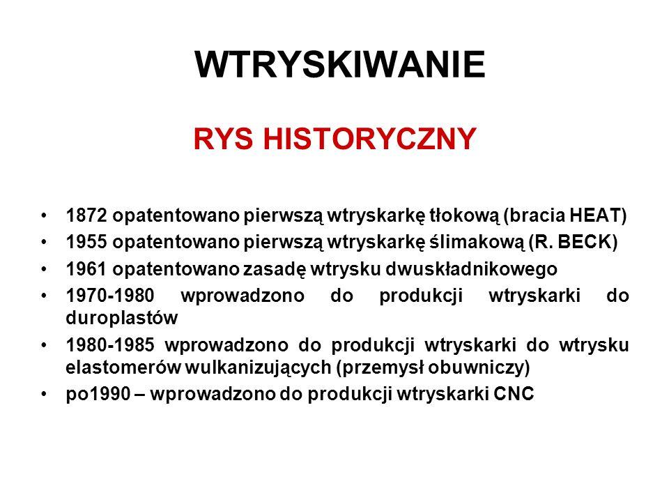 WTRYSKIWANIE RYS HISTORYCZNY