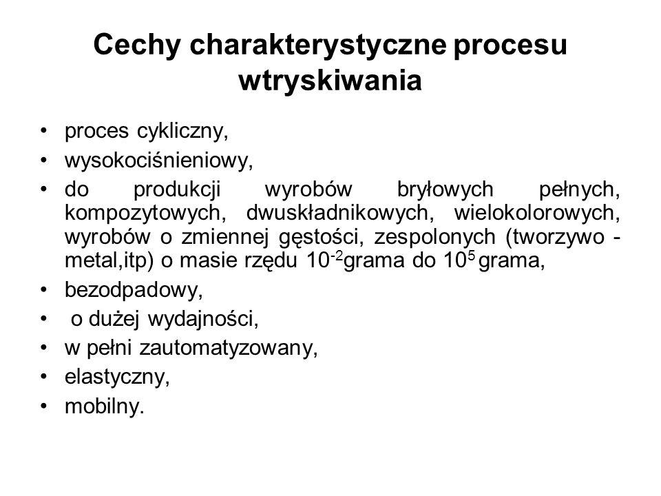 Cechy charakterystyczne procesu wtryskiwania