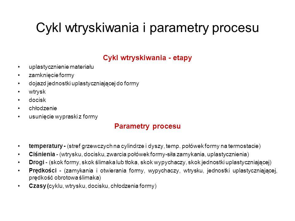 Cykl wtryskiwania i parametry procesu