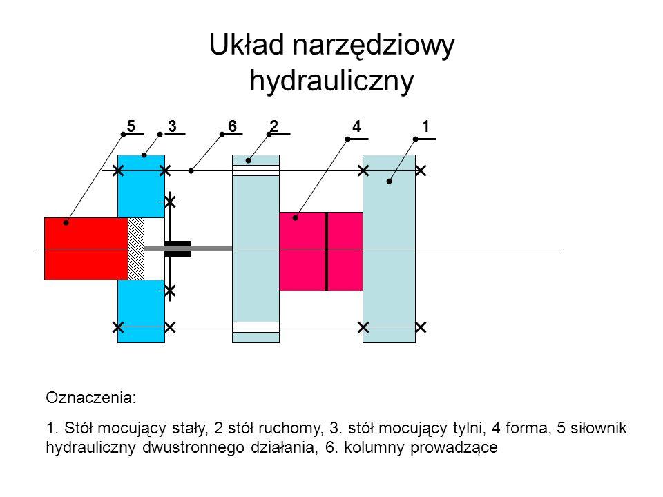 Układ narzędziowy hydrauliczny