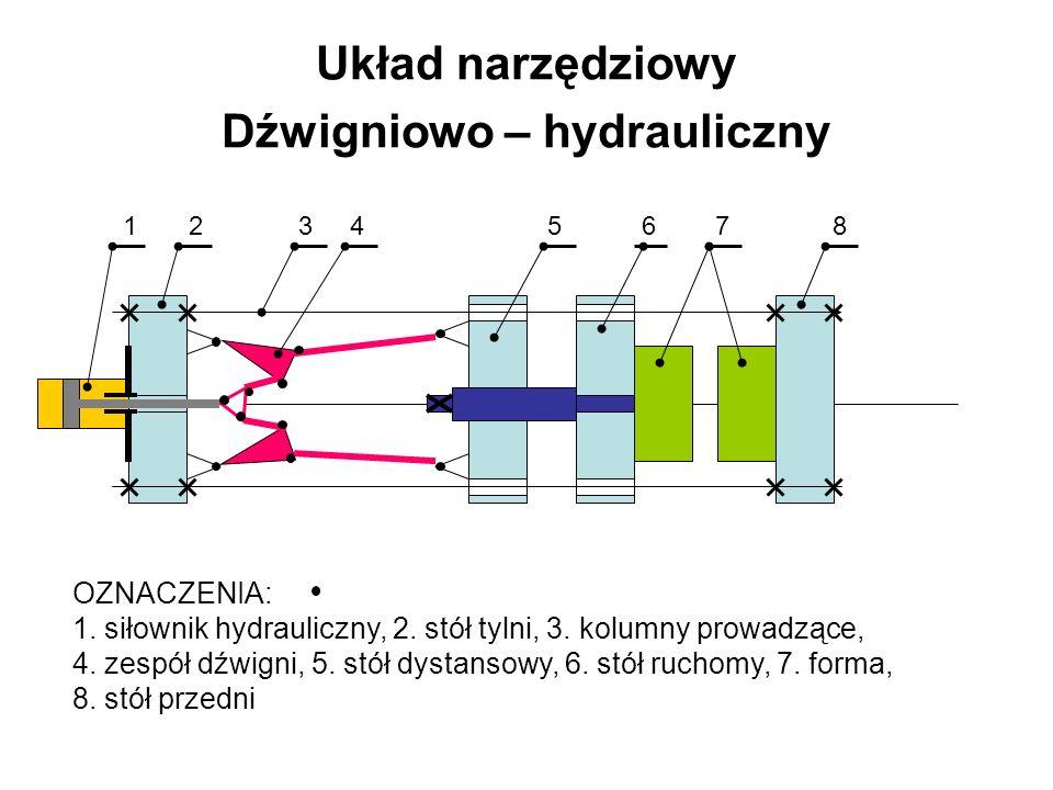 Układ narzędziowy Dźwigniowo – hydrauliczny