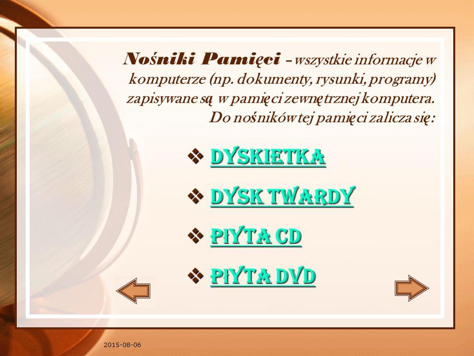 Dyskietka DYSK TWARDY Płyta CD Płyta DVD