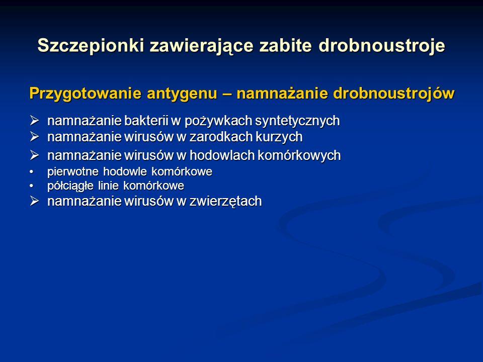 Szczepionki zawierające zabite drobnoustroje
