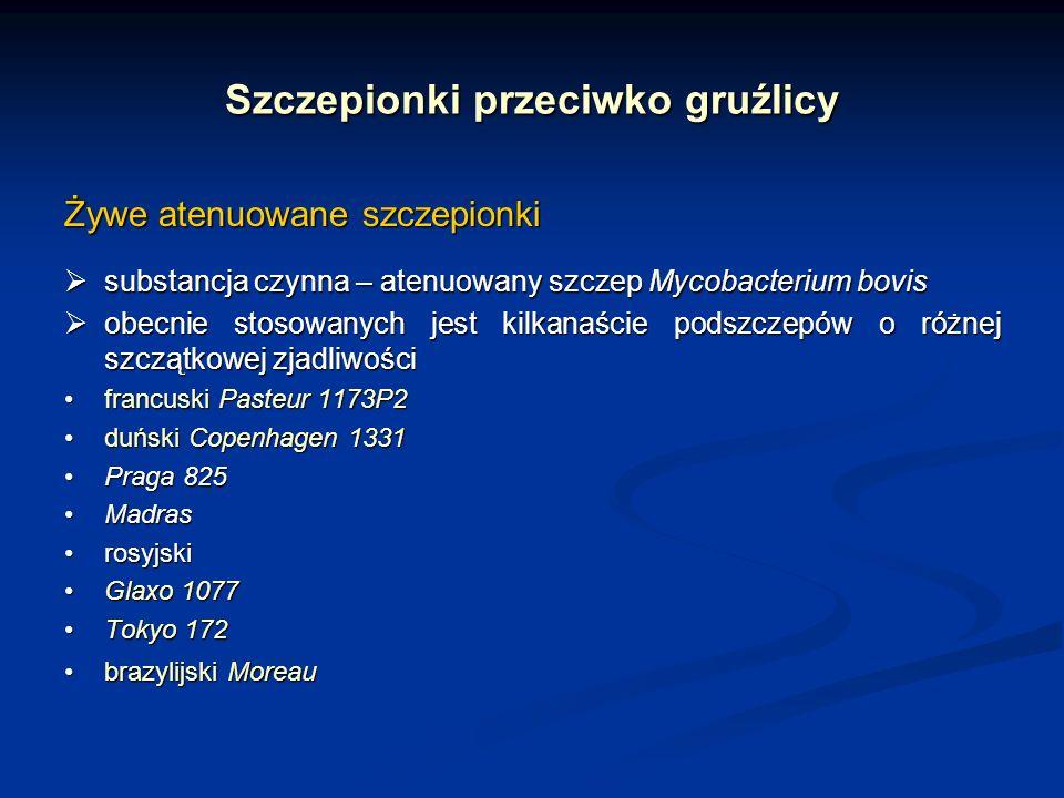 Szczepionki przeciwko gruźlicy