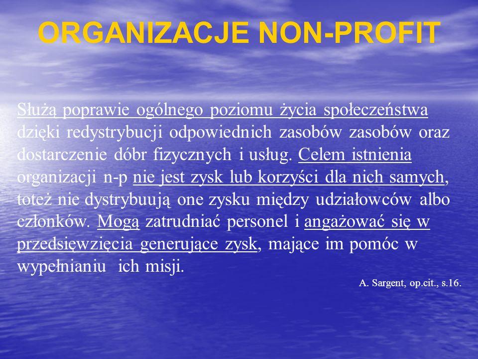 ORGANIZACJE NON-PROFIT