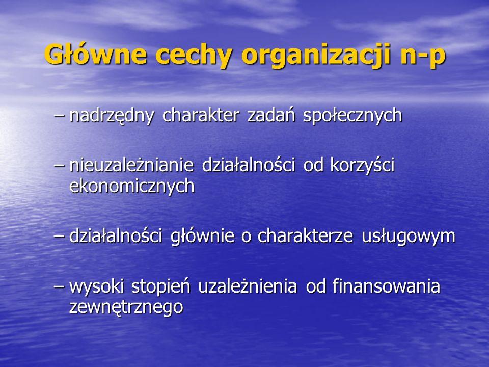 Główne cechy organizacji n-p
