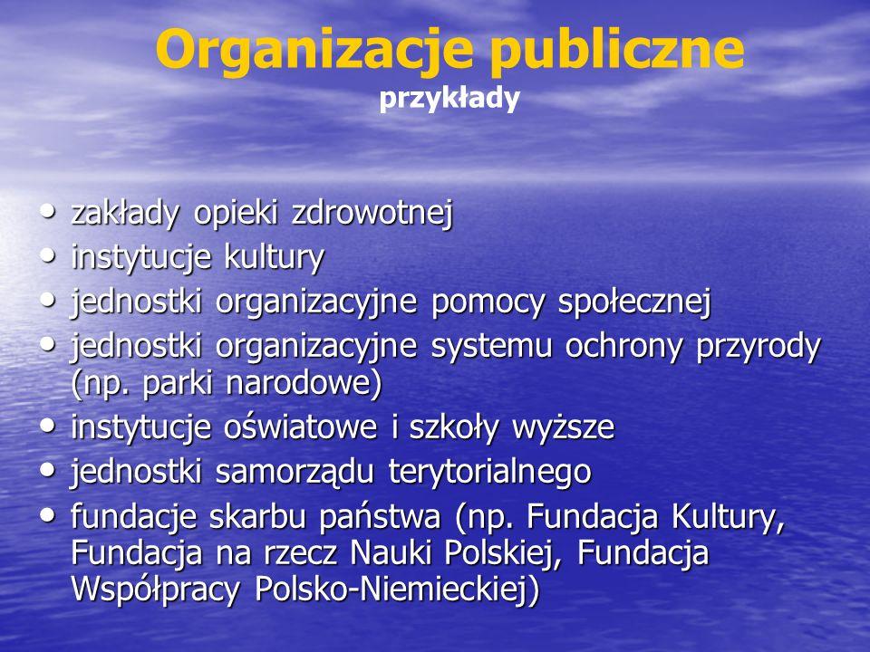 Organizacje publiczne przykłady