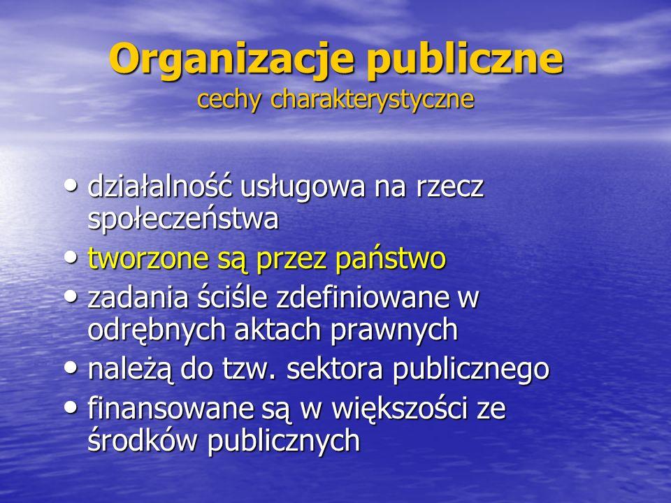 Organizacje publiczne cechy charakterystyczne
