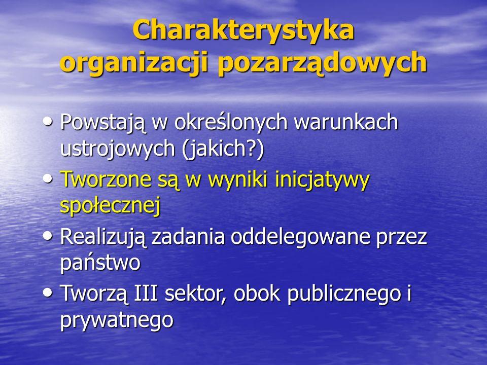 Charakterystyka organizacji pozarządowych