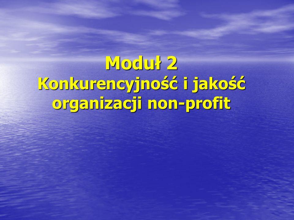 Moduł 2 Konkurencyjność i jakość organizacji non-profit