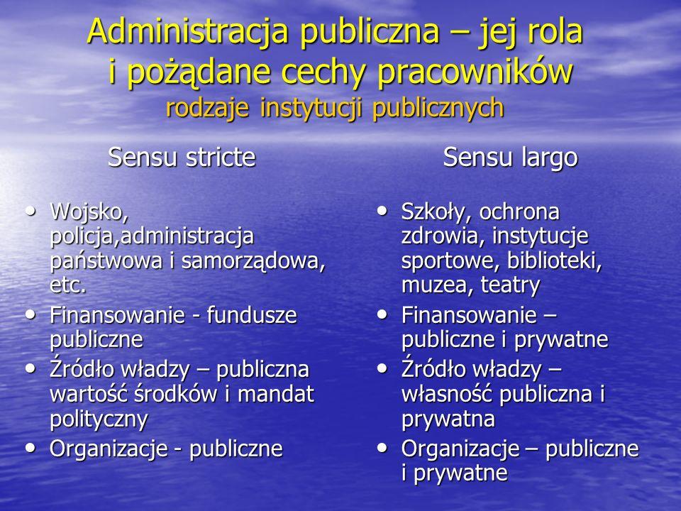 Administracja publiczna – jej rola i pożądane cechy pracowników rodzaje instytucji publicznych
