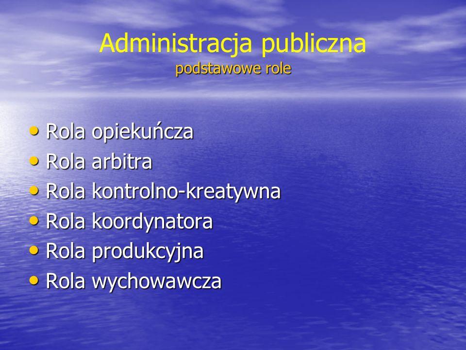 Administracja publiczna podstawowe role