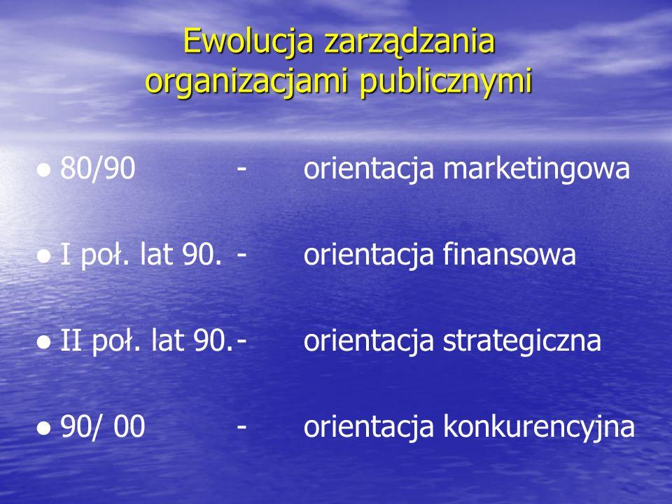 Ewolucja zarządzania organizacjami publicznymi