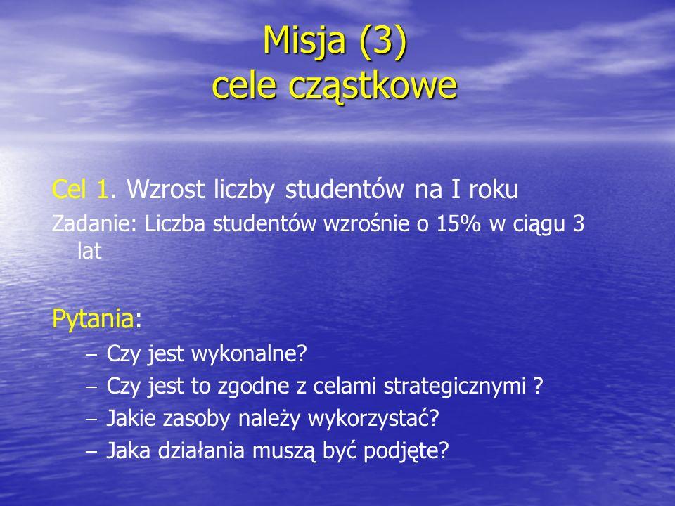 Misja (3) cele cząstkowe Cel 1. Wzrost liczby studentów na I roku