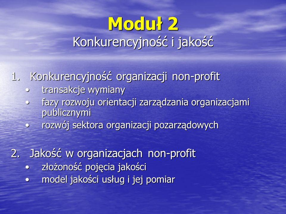 Moduł 2 Konkurencyjność i jakość
