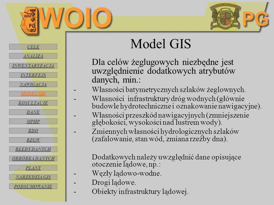 Model GIS CELE. INWENTARYZACJA. INTERFEJS. NAWIGACJA. MODEL GIS. KOSULTACJE. DANE. MPHP. BDO.