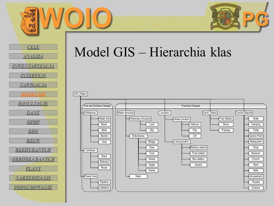 Model GIS – Hierarchia klas