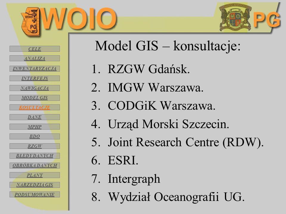 Model GIS – konsultacje: