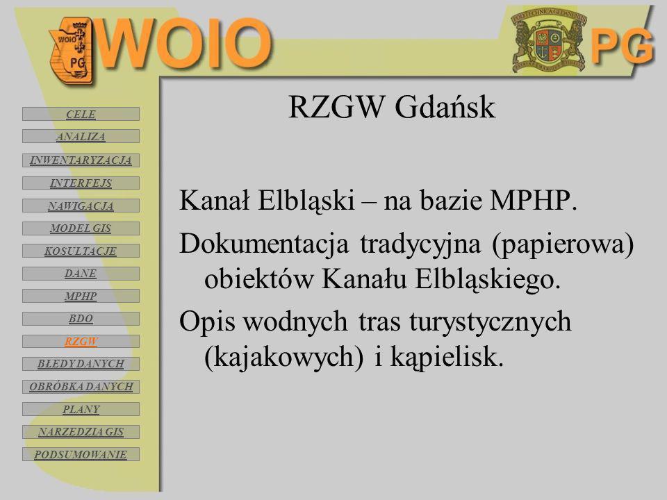 RZGW Gdańsk Kanał Elbląski – na bazie MPHP.