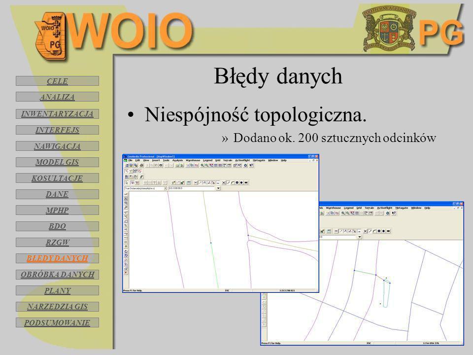Błędy danych Niespójność topologiczna.
