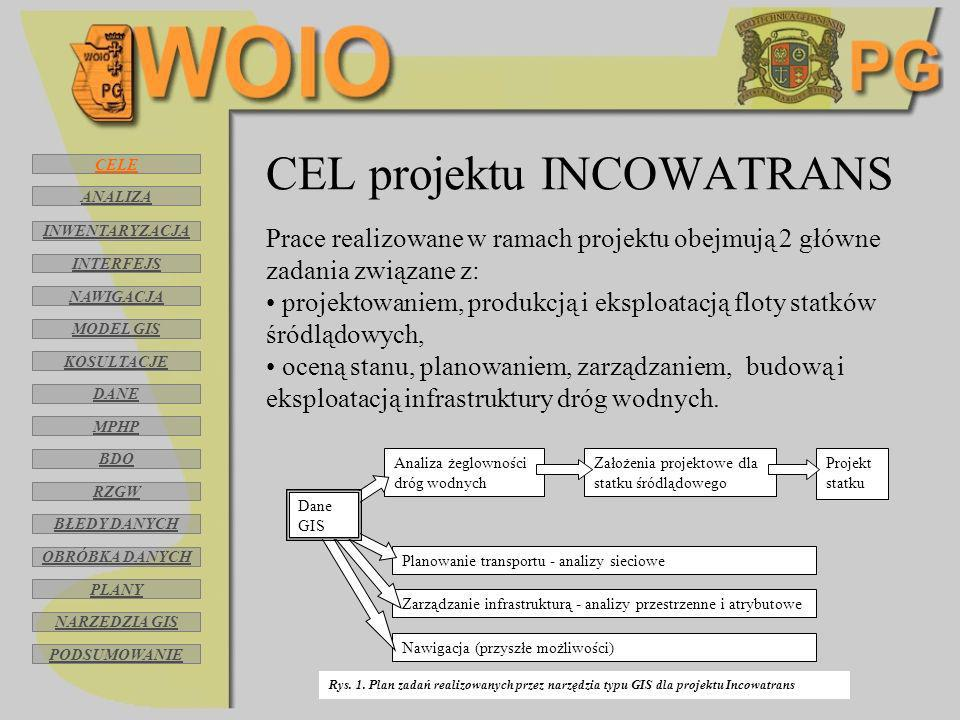 CEL projektu INCOWATRANS