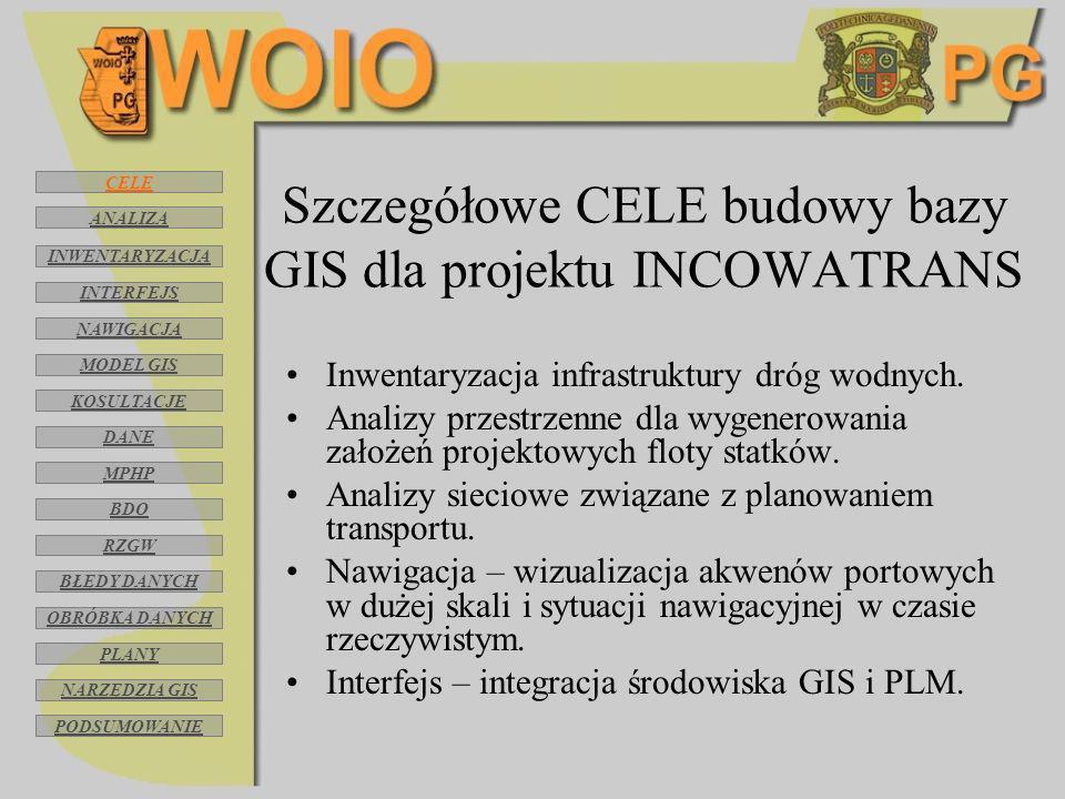 Szczegółowe CELE budowy bazy GIS dla projektu INCOWATRANS