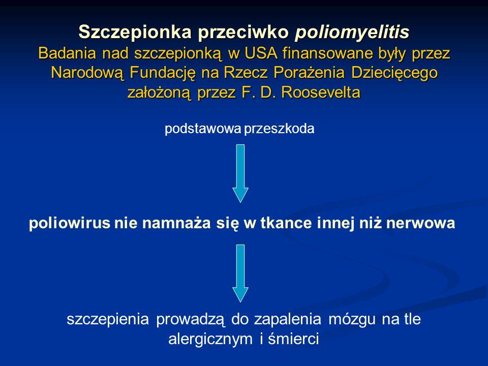 poliowirus nie namnaża się w tkance innej niż nerwowa